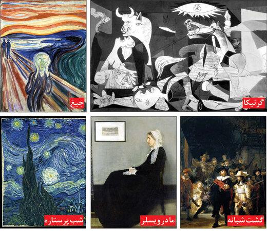 رازهای پشت پرده 5 تابلوی نقاشی مشهور